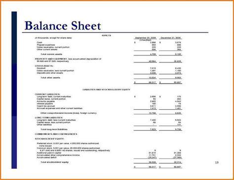 accounting balance sheet template exle mughals