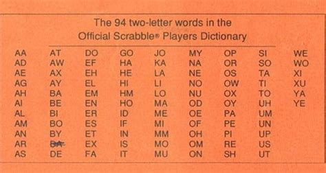 Advice How To Win At Scrabble