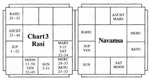 Jupiter In 2nd House In Navamsa Chart In Pursuit Of Mission Astrology Vedic Astrology Blog