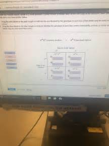solved leaming through art sex linked cross lf and a non