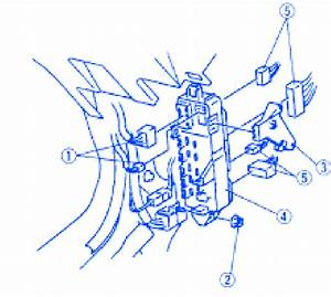 Mazda Protege 5 Mini 2005 Electrical Circuit Wiring Diagram