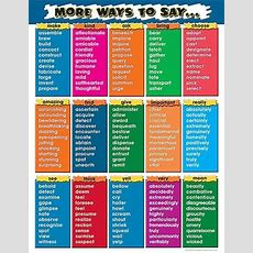 More Ways To Say Descriptive Words Writing Poster Tcr Chart New  Descriptive Words, Words