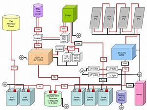 Image Result For Rv Wiring Diagram