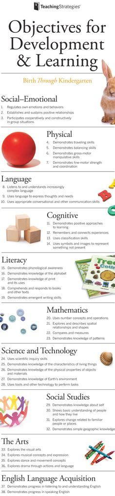 1000 images about teaching strategies gold creative 455 | 73512719bdcc0bc6fe143b50bec4c9aa