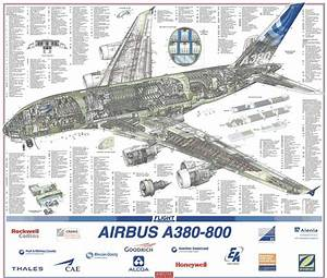 Airbus A380 Widescreen Wallpaper  Airbus A380