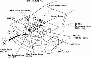 1992 Toyota Camry 3 0 3vze Engine  Engine May Be A 1994