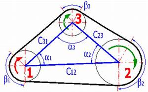 Ratio Berechnen : transmissions par courroie courroies trap zo dales ~ Themetempest.com Abrechnung