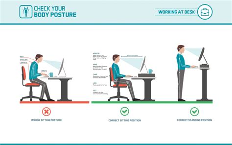 ordianteur de bureau 5 benefits of ergonomics in the workplace formaspaceoffice