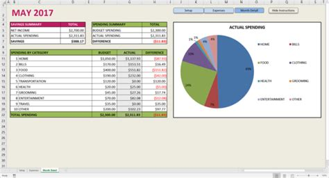 month business budget template excel business