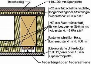 Wände Schalldicht Machen : holzbalkendecken und der schallschutz ~ Michelbontemps.com Haus und Dekorationen