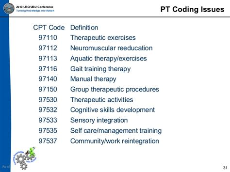 Ppt -- 2010 Ubo/ubu Physical Therapy-coding & Billing