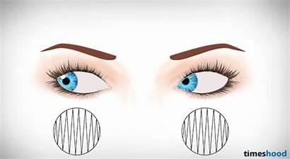Left Eyesight Eyes Right Exercises Improve Eye