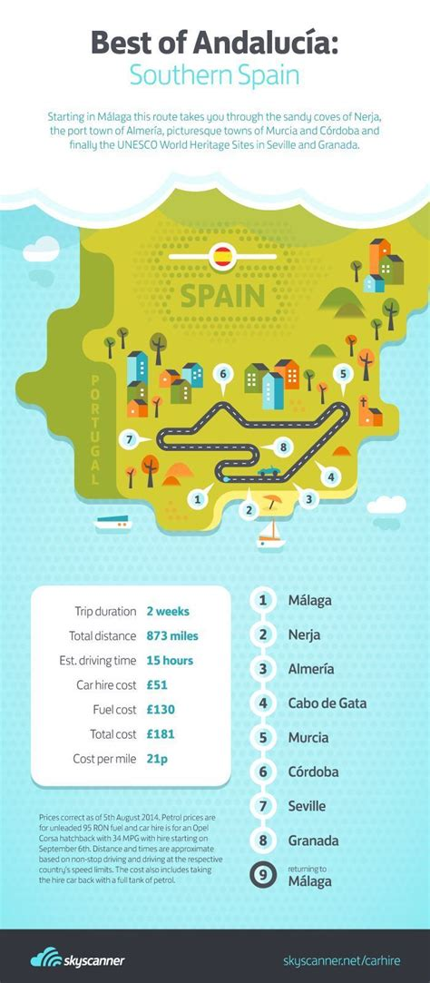 spain malaga map southern road granada trip andalusia madrid nerja seville cities travel guide starting places visit coastal towns andalucia
