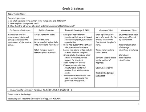 14 Best Images Of Science Tools Grade 2 Worksheets First