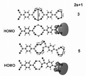 Molecular Orbital Diagram For Li2
