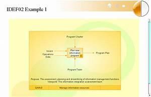 Uml Sequence Diagram Example  Svg Vectored Uml Diagrams Tools