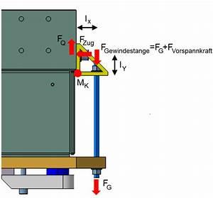 Auflagerreaktion Berechnen : kr fteschema auflagerreaktion zu schraubenverbindung ~ Themetempest.com Abrechnung