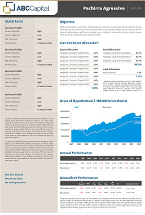 topsheets fund factsheet production products fundpeak