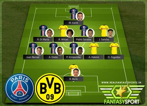 Paris Saint Germain vs Borussia Dortmund Draftkings ...