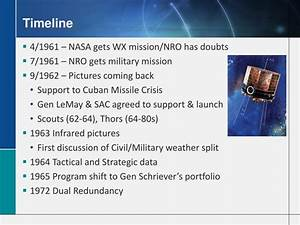 PPT - Short History of DoD Space-based Weather PowerPoint ...