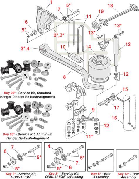 Volvo Vnl 660 Wiring Diagram by Volvo Trucks Parts Front Wheel Diagram Downloaddescargar