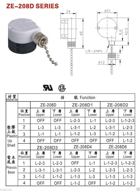 Ze 208 D Wiring Diagram Fan Switch. . Wiring Diagram Diagram D Wiring Square Transformer T H on