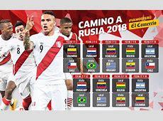 Selección peruana descarga fixture de Perú de