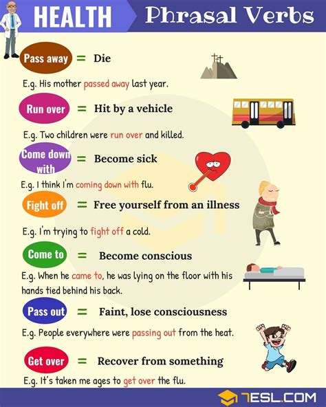 Health Phrasal Verbs (with Meaning And Examples  English  Pinterest  Idioma Inglês, Lingua