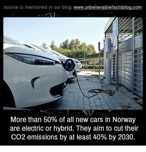 Hybrid Car Meme - source is mentioned in our blog wwwunbelilevablefactsblogcom it more than 50 of all new cars in