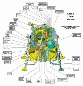 Exo Cruiser  Lm Lunar Module  Part 3  Apollo Control Systems