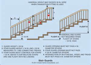 Bench Railing For Deck by The Word Guards The Ashi Reporter Inspection News