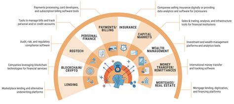 key success factors  fintech app development