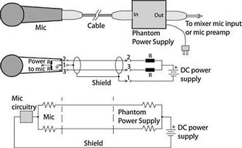 a primer on phantom power for condenser microphones this