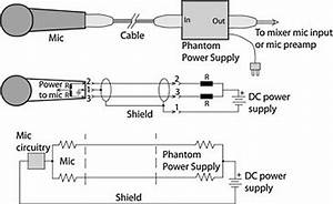 A Primer On Phantom Power For Condenser Microphones This Article Explains Phantom Powering