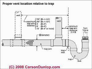 Schematic Sketch Of Distance Allowed Between A Plumging Fixture And Vent Piping  C  Carson