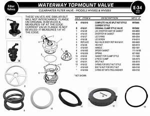 Waterway 7 Way Valve Parts