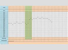 Plantilla de tabla de temperatura basal del embarazo