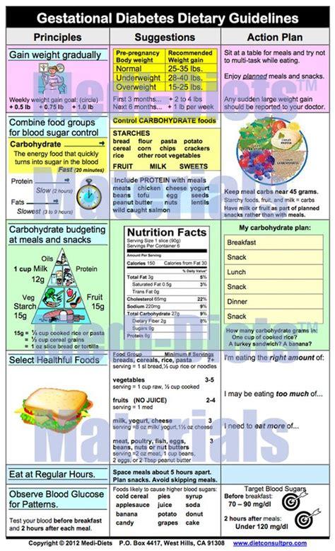 gestational diabetes diet  im    cut
