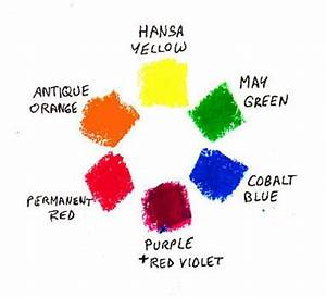 How To Mix Colors With Holbein Oil Pastels