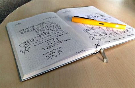 Ideen Vom Whiteboard Und Notizbuch Sichern  Iphone Als