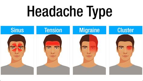 Your Headache Is Telling You What's Wrong With Your Health