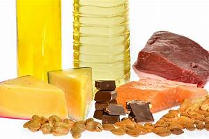 Research Review: Should you balance your fats for better ...