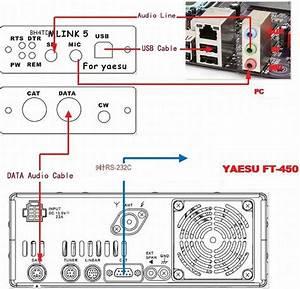 U5 Link Professional Yaesu Ft