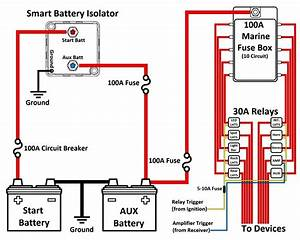 Dual Rv Battery Wiring Diagram - Chromatex