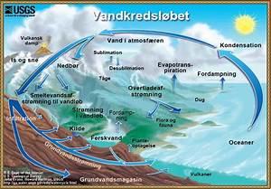 Vandkredsl U00f8bet  The Water Cycle  In Danish   From De