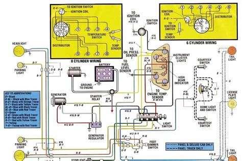 1971 F250 Headlight Wiring Diagram by Electrical Wiring Diagram Of Ford F100 All About Wiring