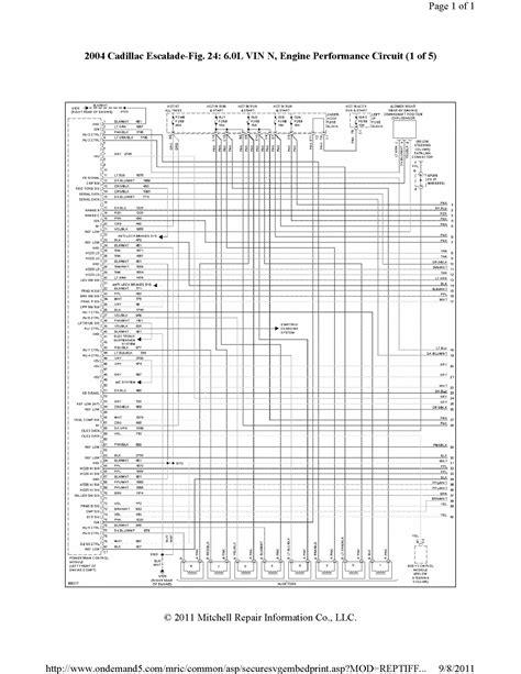 2006 E90 Bmw Wiring Diagram - PDF Book Files Yamaha Rxz Wiring Diagram Download on