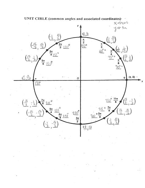 13 Best Images Of Unit Circle Worksheet With Answers  Trig Unit Circle Worksheet, Unit Circle