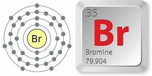 Facts About Bromine