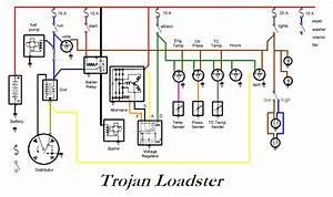 1957 Trojan Loader Wiring